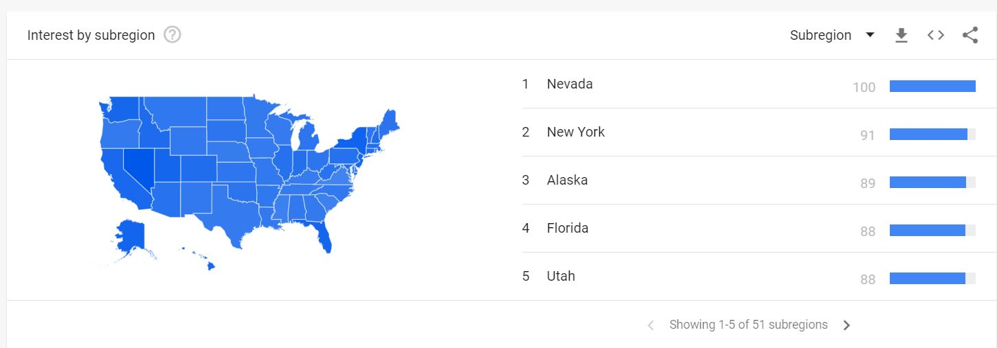 google trends states